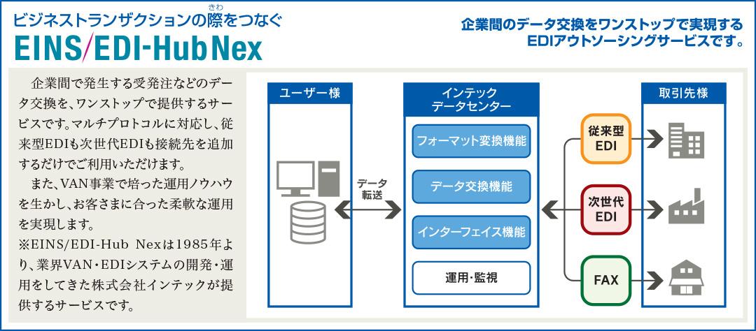 EINS/EDI-Hub Nex