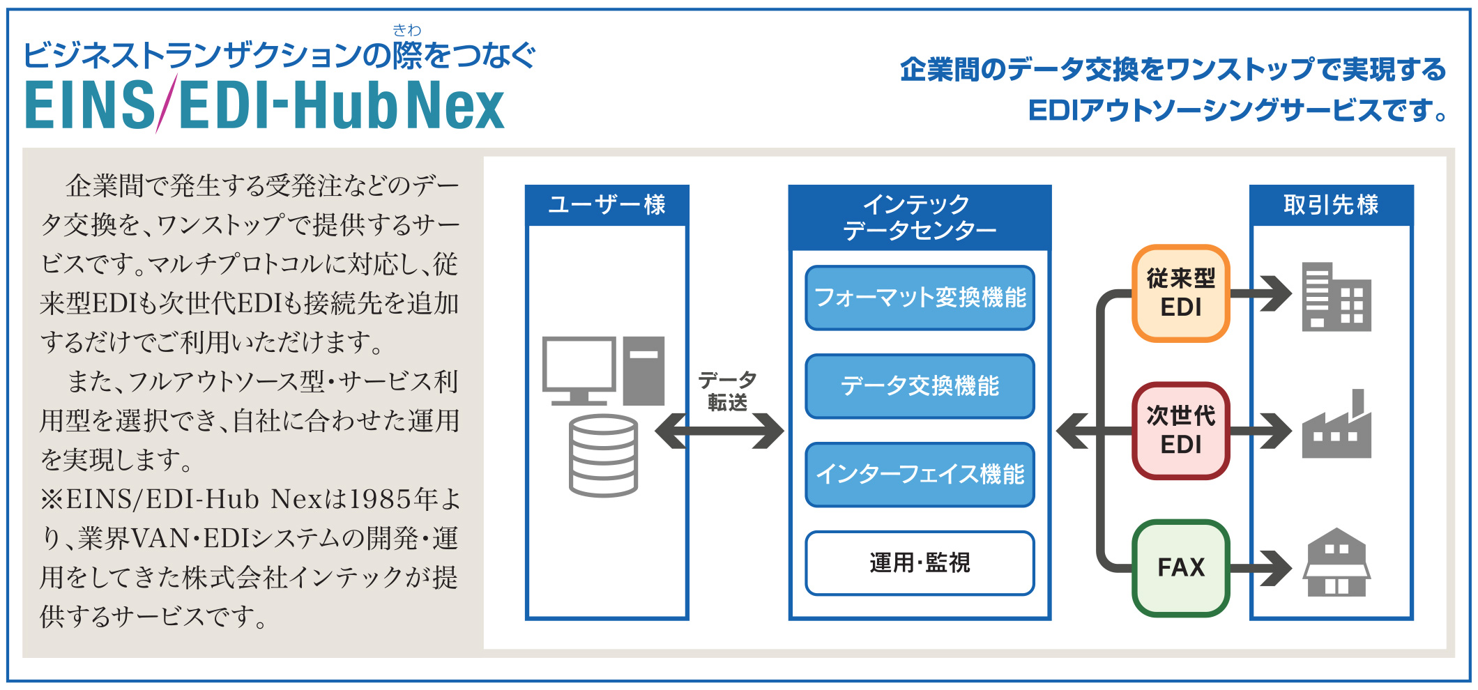 EDI-Hub Nex