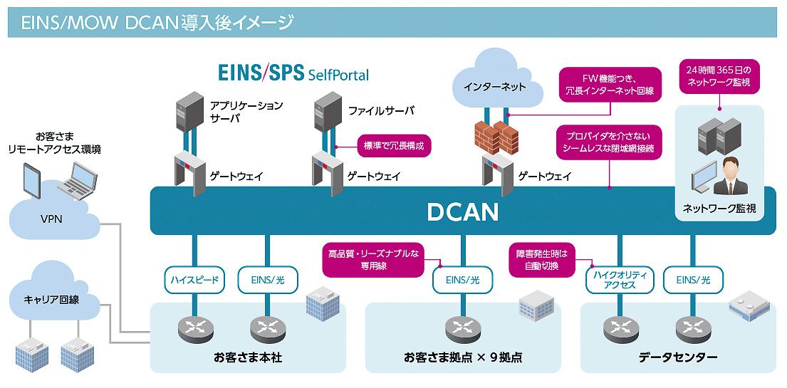 ネットワーク安定化で業務もスムーズに。将来、ICT利用拡大への足掛かりも