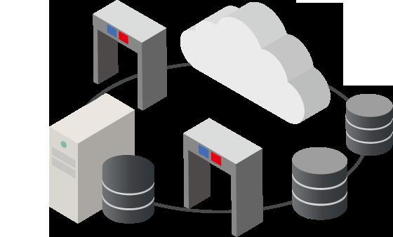 閉域ネットワークやクラウドとも連携