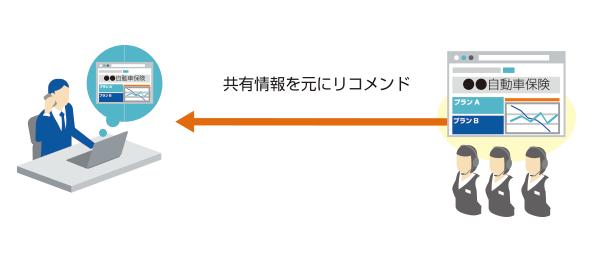 call_c_04-1