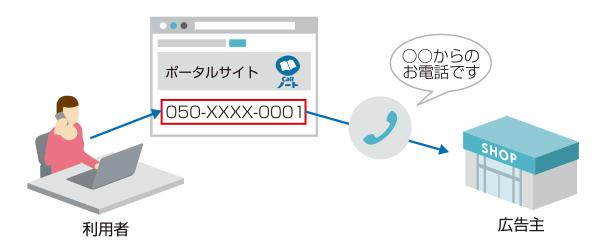 call_n_02